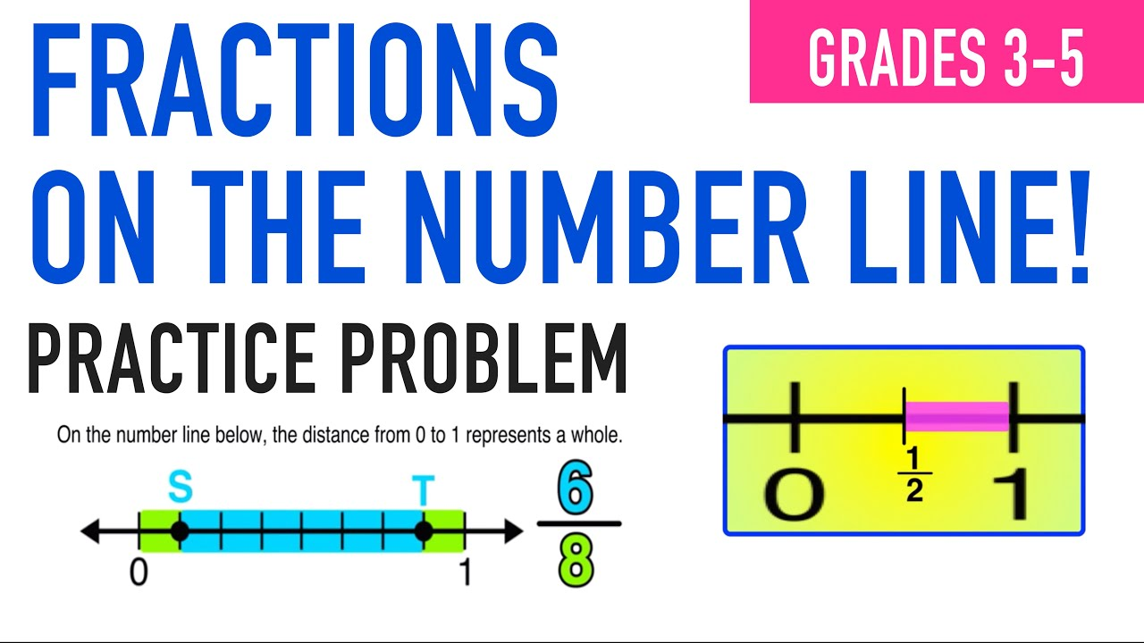Simplify Fractions And The Number Line 3rd Grade Common Core