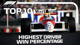 Top 10 Highest Driver Win Percentages | Race 1000