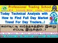 Commodity Market : Today Technical Analysis with find Full day Market trend for Day Traders - NOV 20