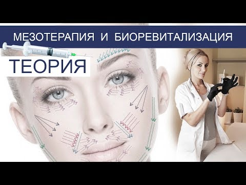 ТЕОРИЯ мезотерапия и биоревитализация