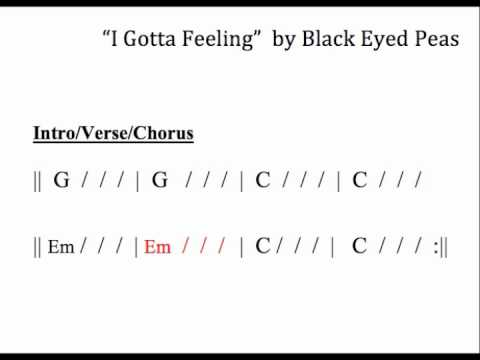 I Gotta Feeling Moving Chord Chart Youtube