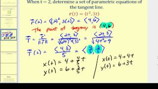 Determining a Tangent Line to a Curve Defined by a Vector Valued Function