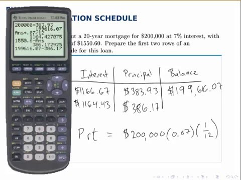 finance example loan amortization schedule youtube