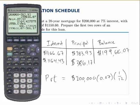 Finance Example: Loan Amortization Schedule