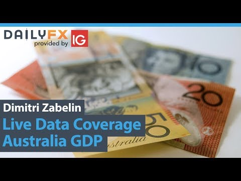 Live Data Coverage Australia GDP | What Does It Mean For AUD?