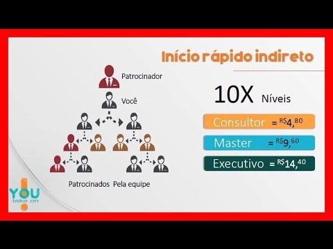 Plano de negГіcios adaptado a negГіcios sociais