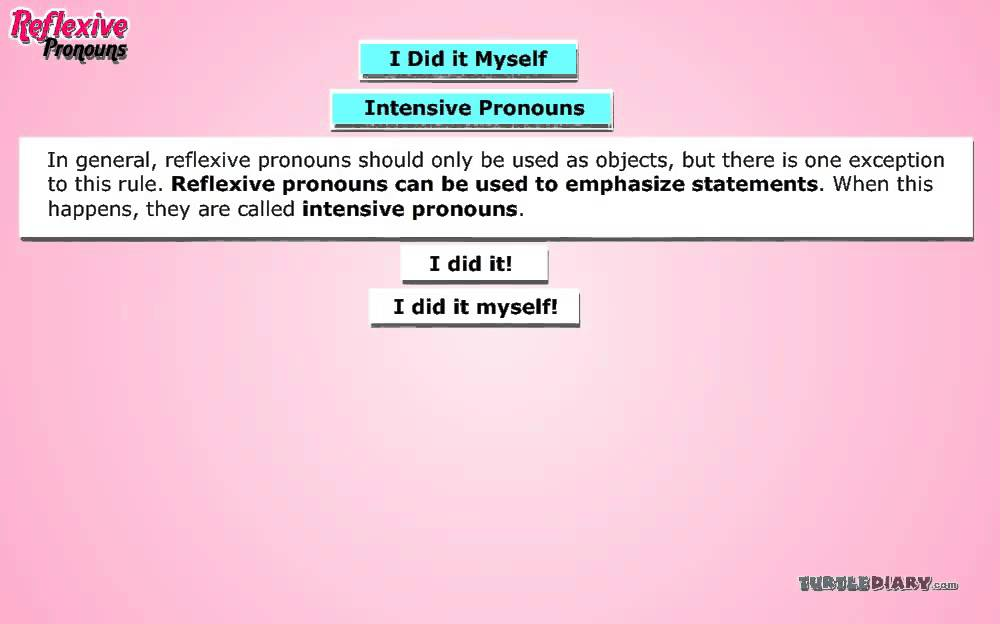 Intensive Pronouns