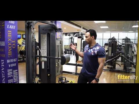 Anytime Fitness - Malviya Nagar:Walk-through Video