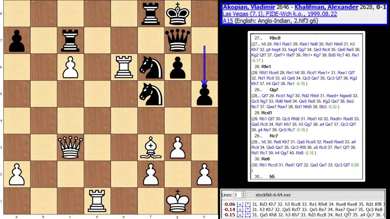 FIDE World Championship 1999 - Finals -Game 1 - Akopian, Vladimir ...