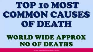TOP 10 MOST COMMON CAUSES OF DEATH WORLD WIDE |APPROX NO OF DEATHS|