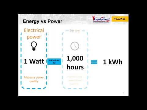 Webinar: Power Quality and Energy Measurement practices used to reduce cost of energy