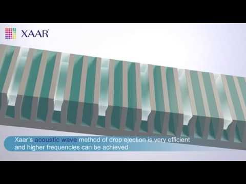 Xaar Technology Overview - YouTube