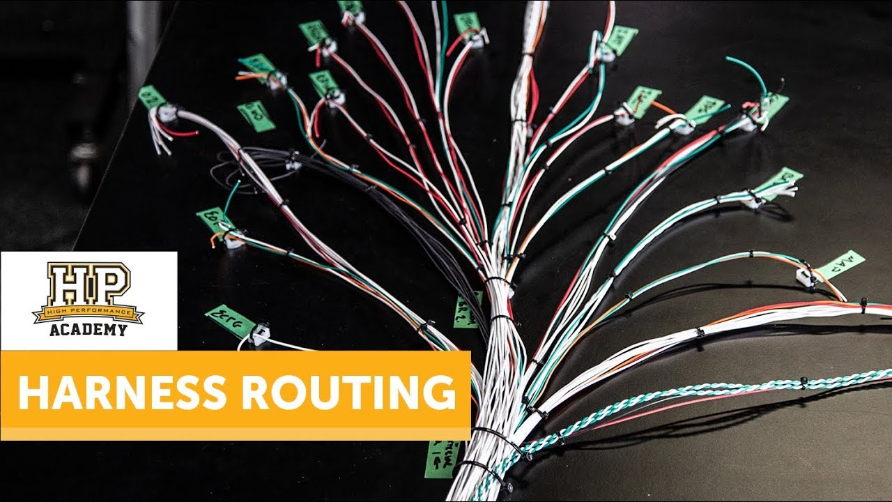 What Is Harness Routing