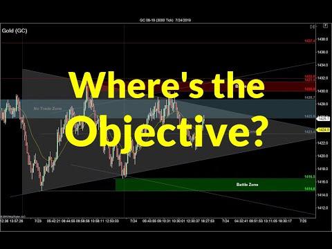 where's-the-market's-objective?-|-crude-oil,-emini,-nasdaq,-gold,-euro