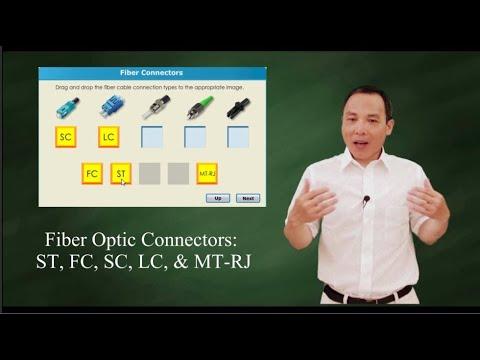 Fiber Connectors: ST, FC, SC, LC, & MT-RJ