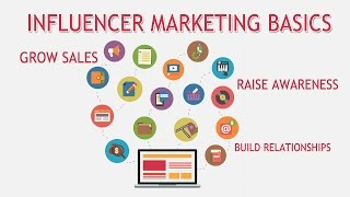 Influencer Marketing Basics - Sales And Brand Awareness With Influencers