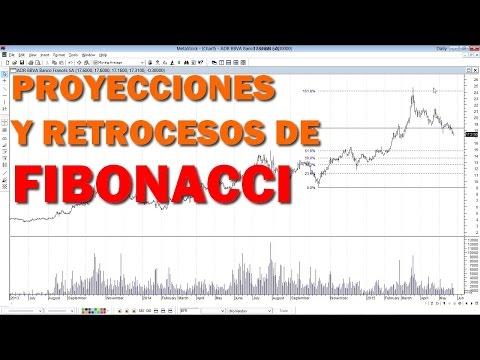 Gil paz forex exchange - Profit Master