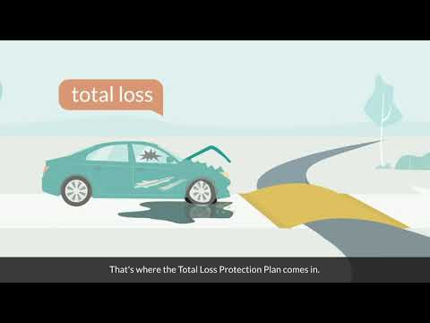 Fidelity Warranty Services Products Total Loss Protection
