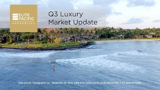 Hawaii Luxury Real Estate Report Q3-2019, Elite Pacific Properties