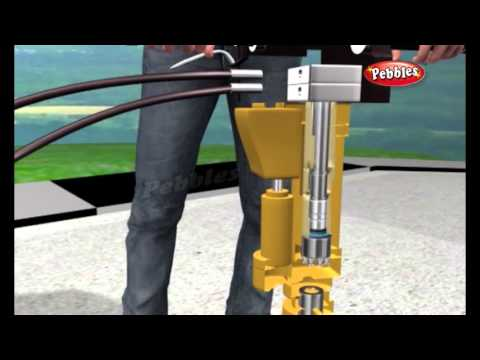 How does a Jackhammer Work | How Stuff Works | How Devices Work in 3D | Science For Kids
