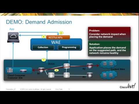 WAN Automation Engine WAE API Strategy and Demo