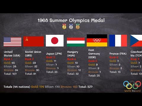 1968 Summer Olympics Medal
