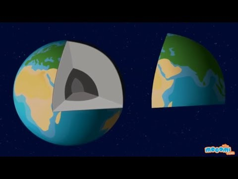 Structure of the Earth & its Components - Geography for Kids   Mocomi