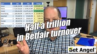 Peter Webb, Bet Angel - Half a trillion - Betfair in numbers