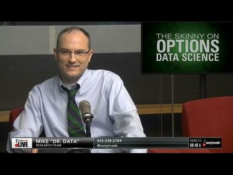 Working With Free Financial Data   Trading Data Science
