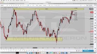 FOREX TRADE SETUP | 500+ PIP MOVE ON USD/JPY (BEFORE & AFTER)