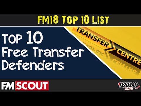 FM18 | Top