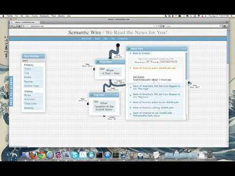 Semantic Wire