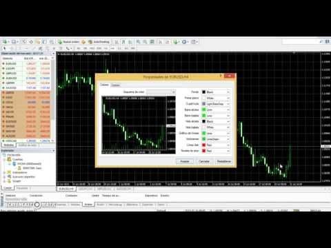 Opciones Binarias Metatrader 4 - Operar en opciones binarias desde el metatrader 4 - YouTube