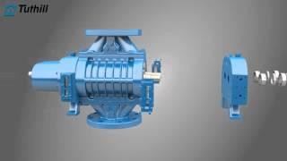 Tuthill Rotary Positive Displacement Blowers