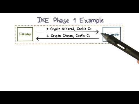 IKE Phase I Example