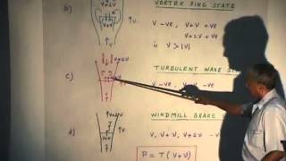 Mod-01 Lec-07 Introduction to Helicopter Aerodynamics and Dynamics