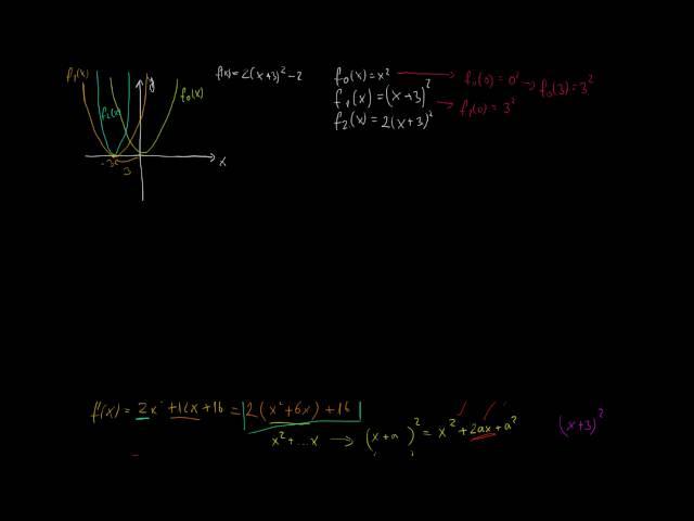 Másodfokú egyenlet és annak függvénye (2. rész)