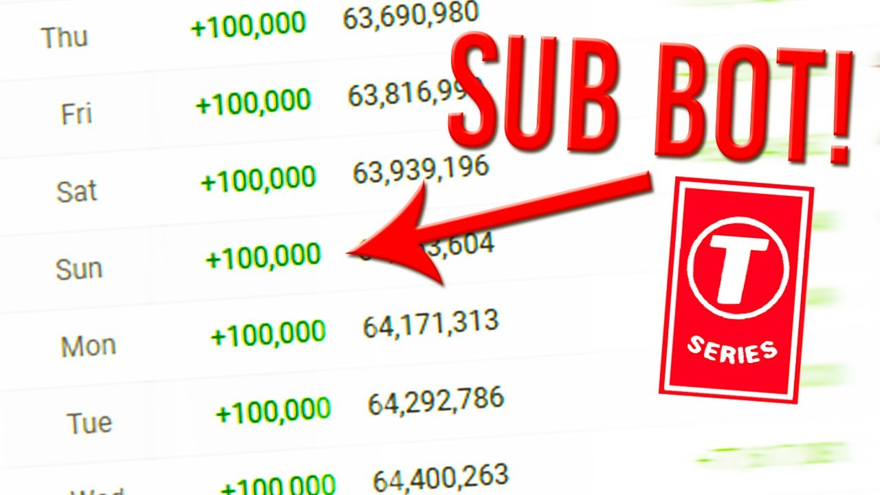T Series: Does T-Series Use Sub Bots? (ANSWERED!)