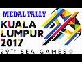 29th SEA Games | Kuala Lumpur 2017 | Medal Tally