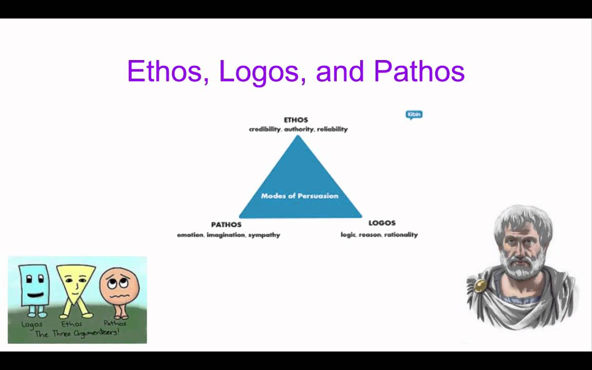 rhetorical strategies devices