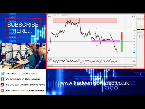 Forex trading weekly ohlc