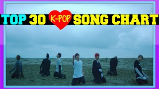 K-ville's [top 30] k-pop songs chart - may 2016 (week 3)