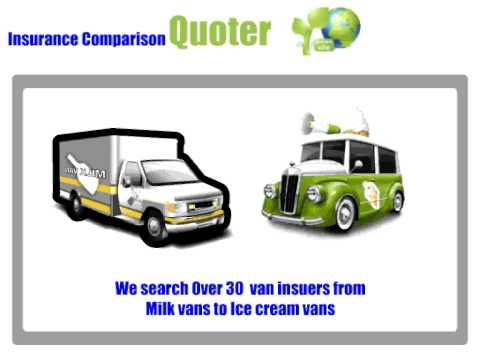 Insurance Comparison Quoter for Home insurance Car insurance Van insurance and more!