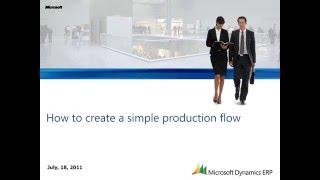Microsoft Dynamics AX: Comment configurer Lean Simple Flux de Production et les Activités de
