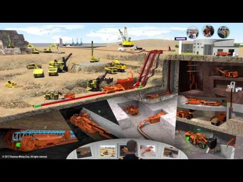 Mining Map Of Operations: Komatsu's Full System Solution