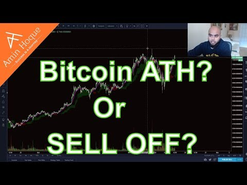 Bitcoin Technical Analysis and Price Predictions