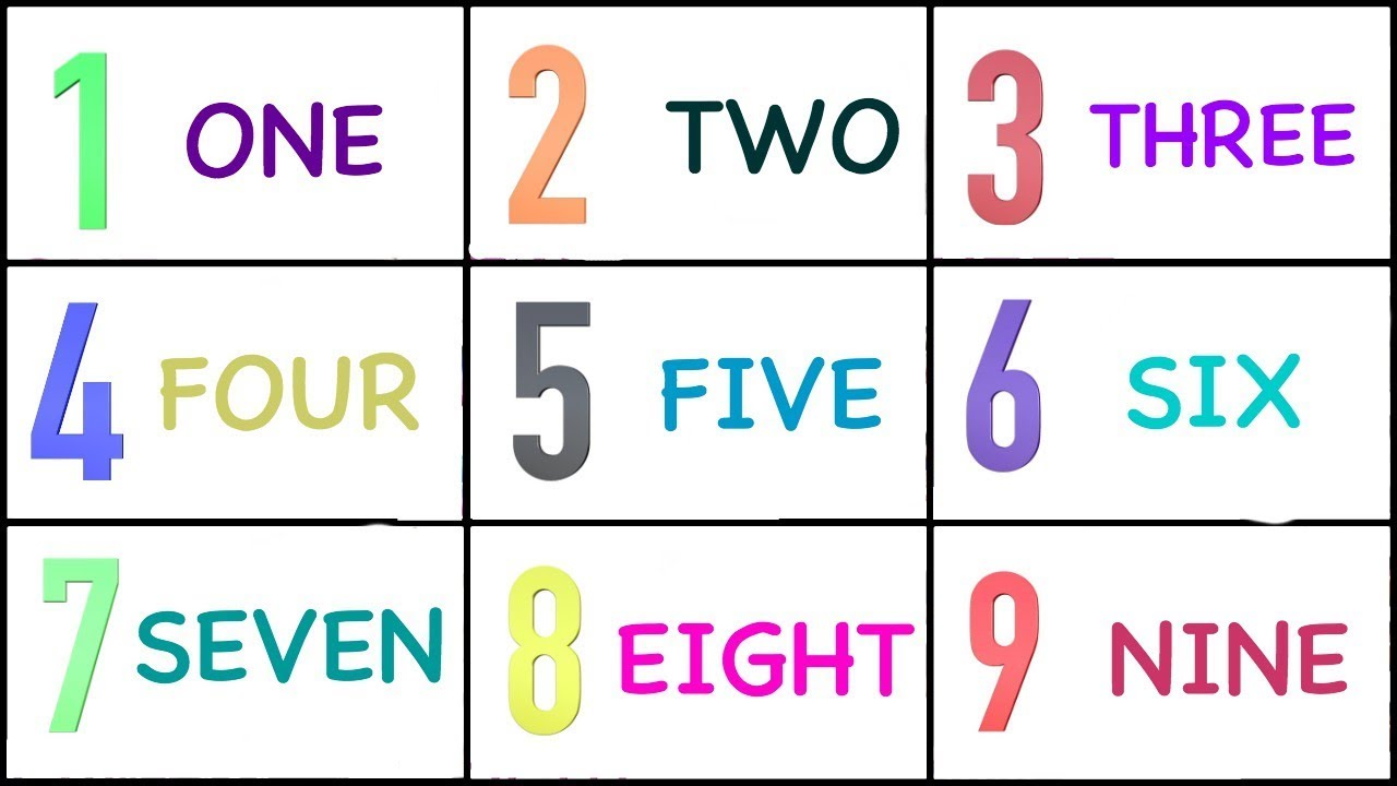1 To 10 Numbers With Spellings