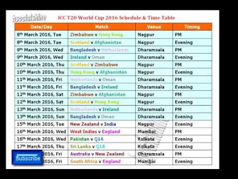 ICC T-20 world Cup 2016 Schedule, Venues, Format, and teams- India to ...