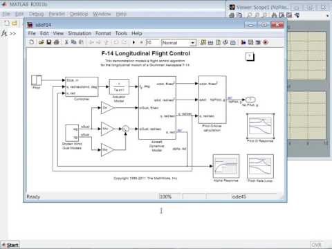 Optimization of Simulink Model Parameters
