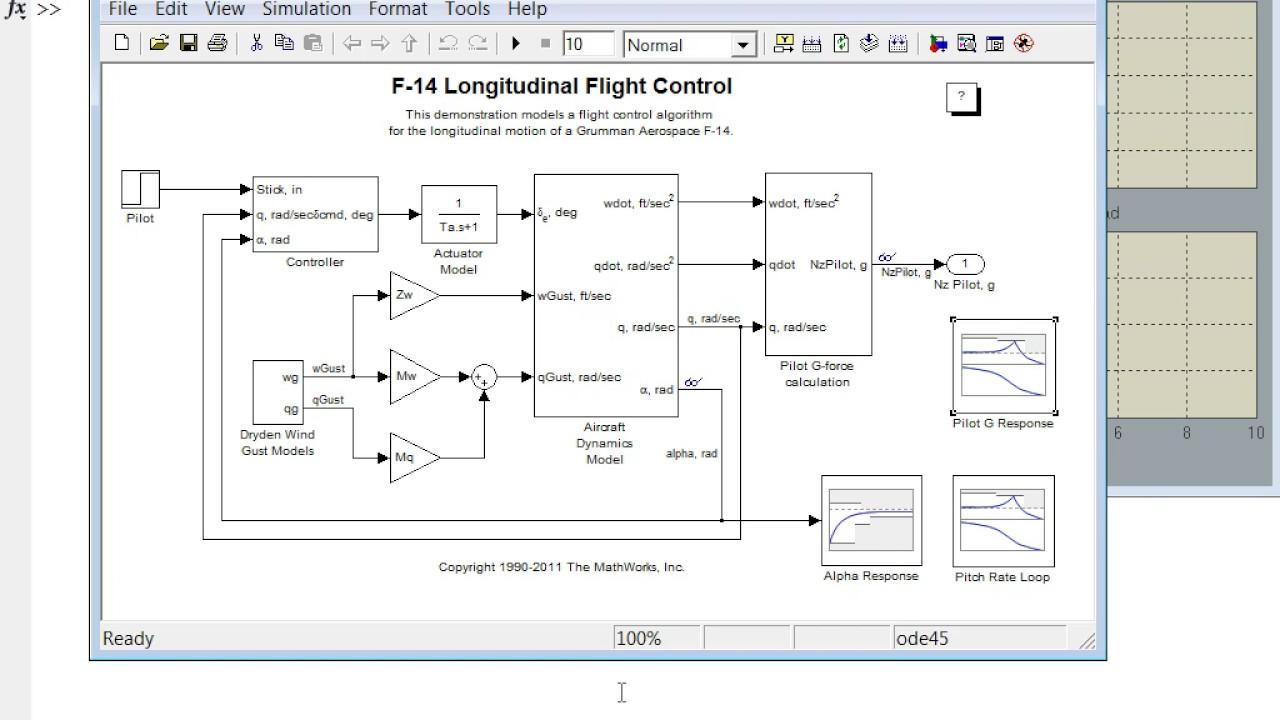 Optimization of Simulink Model Parameters